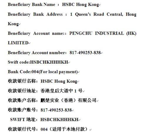 Banking Swift Code Hsbc