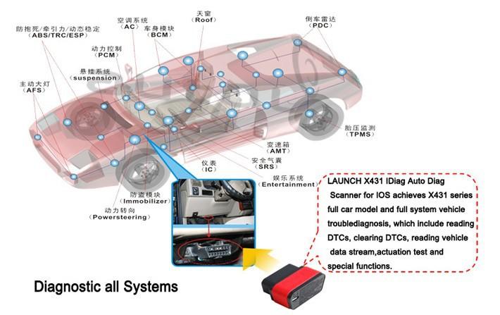 X431 Iv System Data Скачать Бесплатно