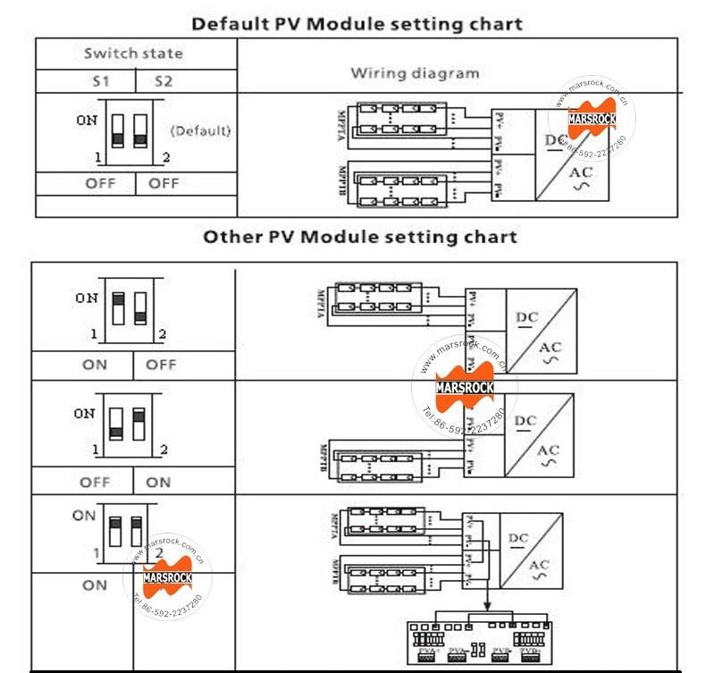 PV module setting
