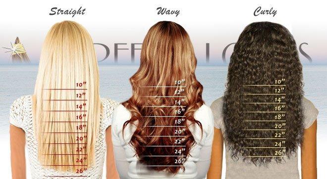 hair length.jpg