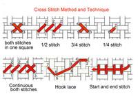 Товары для ручных поделок High Quantity 3D Cross Stitch New Unfinished DIY Cross Stitch Kits Cross-stitch Sets AR0661