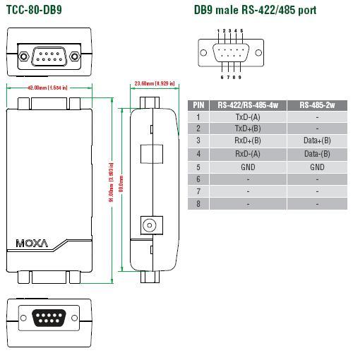 TCC-80I