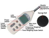 Прибор измерения уровня 30 130 DIGITAL SOUND NOISE LEVEL DECIBEL dB METER