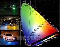 Ксеноновая лампа HIESTAR H1 4300K ACH100