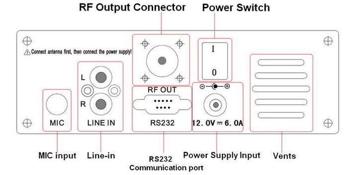 czh-t251 25w fm transmitter panel2