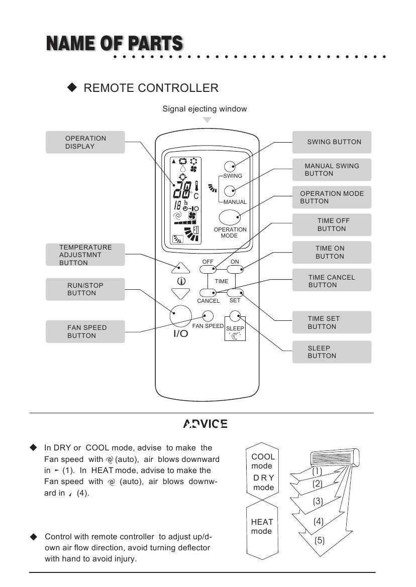 york ac manuals daily instruction manual guides u2022 rh testingwordpress co Manual J HVAC Online HVAC Service Manuals