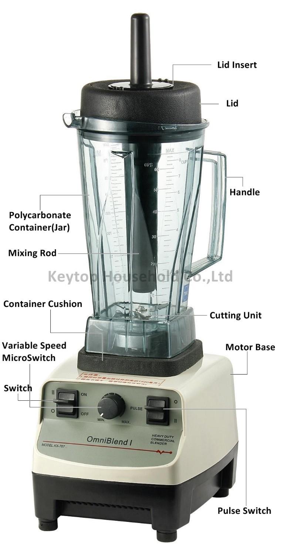 Food Processor Vs Blender ~ Breville juicer vs ninja blender