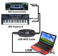 MIDI USB Interface Cable Line Converter PC to Music Keyboard Adapter Adaptor
