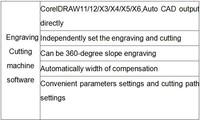 Запчасти для лазерного оборудования Szret Co2 awc608c founction Co2