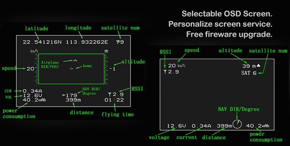 Tiny OSD III