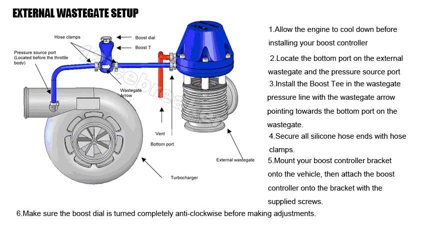 Stage 2 Tidalwave Supercharger Manual Guide