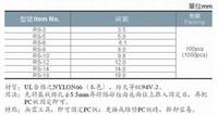 Пластмасса Bosetar : rs/18 pcb pcb pcb BST0107