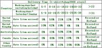 USB-флеш карта N/A Q63 1 2 4 8 16G 32G, 64GB /usb 2.0 /4g 8G 16G 32G 64G M63