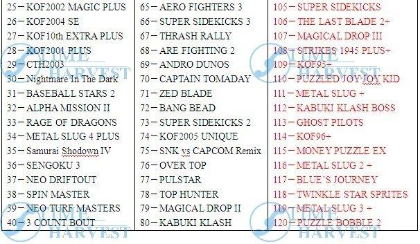Neo Geo Jamma SNK 120 IN 1/Catridge/Caset-Game Board/SNK for Arcade Machine/arcade cabinet/amusement machine/recreation room