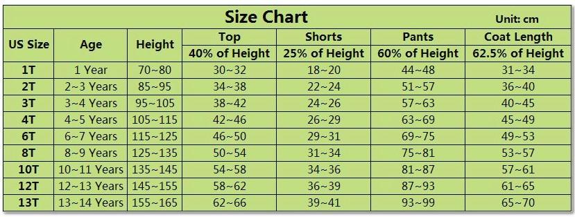 Размерная сетка детской одежды с алиэкспресс