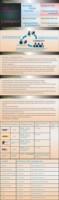 Объектив для мобильных телефонов OEM 3 1 + + 180 iPhone 4 4s 5 5s, 3 in 1