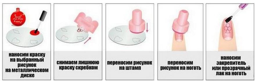 Как делают рисунки на ногтях штампами