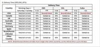 Чехол для планшета Utop 2.4g Bluetooth & 4000mAH iPad 2 /3 U06