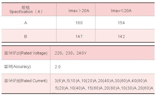 DD28 (DD17) DD28 (DD17)series single phase Watthour meter