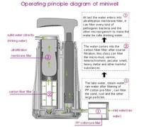 Фильтр для воды travling pp