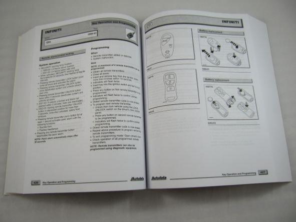 Harris Pro 2000 Manual