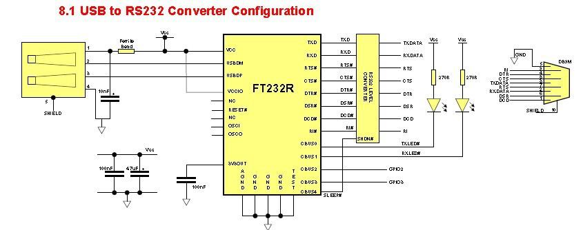 Ethernet rs232 конвертер своими руками 62