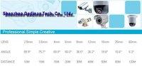 CCTV объектив Gadinan 3 Megaixel 1,8 180 CCTV 1.8mm