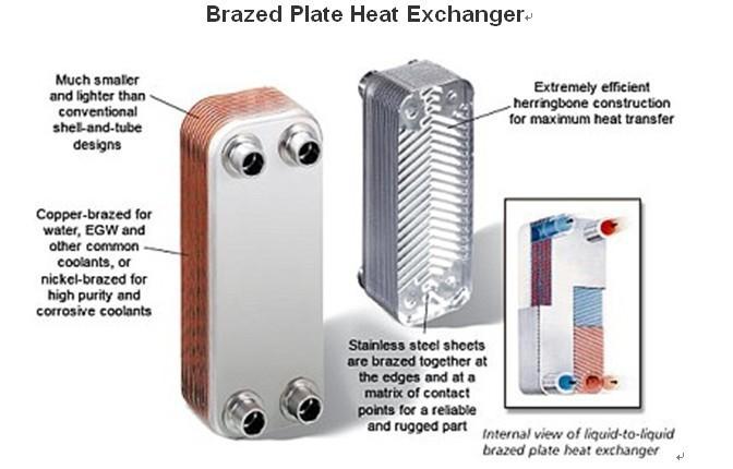 Теплообменник пластинчатый режим теплообменник контактный узел