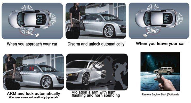 Smart Key Passive Keyless Entry RFID car alarm with Push Button ...