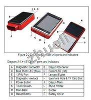 Оборудование для диагностики запуск серийной продукции X431 Diagun