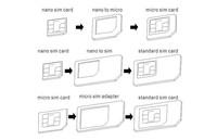 Адаптер для SIM-карты 20pcs/lot Nano SIM Card to Micro Standard Adapter Adaptor Converter Set For iPhone 5 4S 4