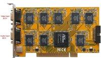 АК-6808, 8 Карта аудио захвата видео/8 ch ch