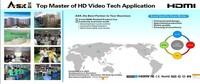 Разъем AIS 3D hdmi 1 x 2 4kx2k HDSP0102N