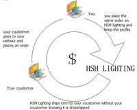 Прожектор HSH 20w ,