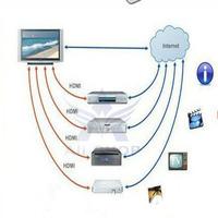 Потребительская электроника Goldensat 5 1,8 , hdmi 1.4 hdmi av 1080p 3D & blue ray