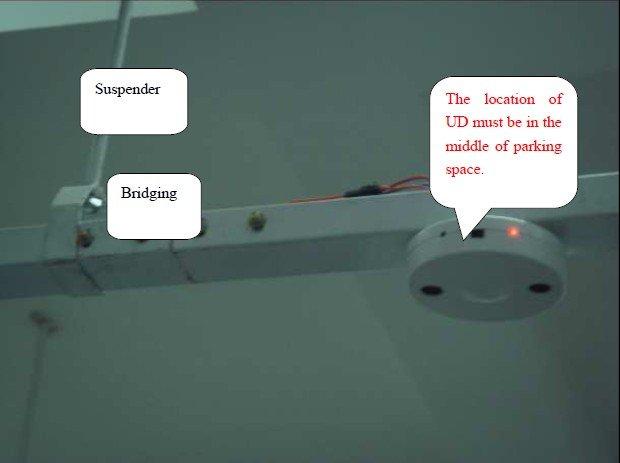 Ultrasonic Sensor (car parking guidance system)