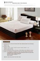 Накидка для матраса Household bedding mattress mat