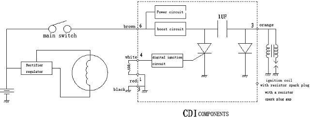 Exelent Dc Cdi Ignition Wiring Diagram Gift - Schematic Diagram ...