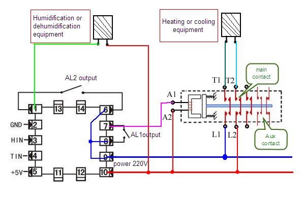rex c100 wiring diagram c70 wiring diagram elsavadorla