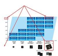 Различные пассивные компоненты STM32 STM32F103RBT6