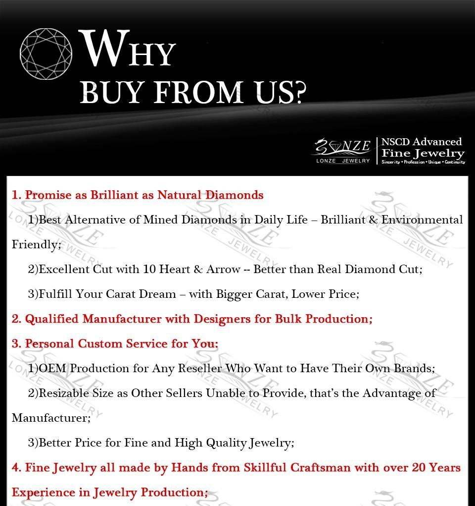 15 Carat Diamond for Sale  Zoara
