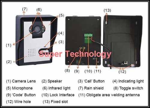 video door phone 6.jpg