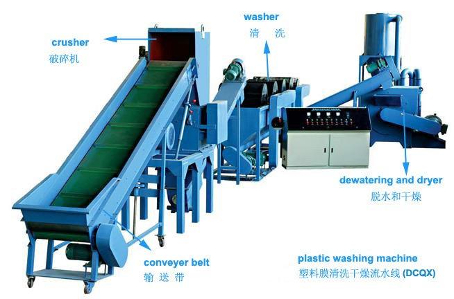 sale pp pe plastic film washing 300 600kg h including crusher washing machine dryer and. Black Bedroom Furniture Sets. Home Design Ideas