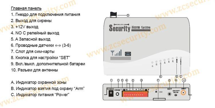 gsm мануал инструкция c-gsm013 сигнализация