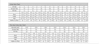 Иллюзия шеи оболочка/колонки империи свадебные платья Свадьба Свадебные платья Винтажные русалки 1/2 рукава кружевной