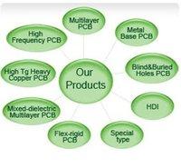 PCB и PCBA led aluminium pcb