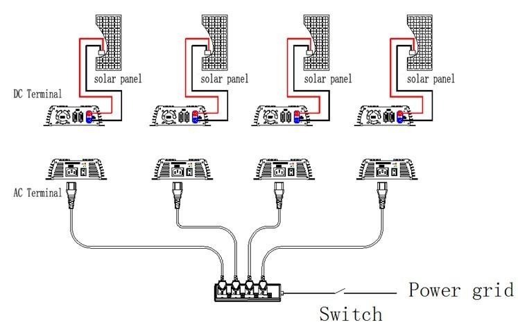 1000 Вт сетевой инвертор на солнечных батарейках MPPT функция чистая синусоида DC 10 5 28 2