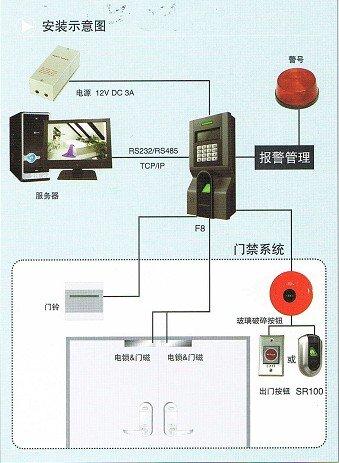 F8 install diagram.jpg