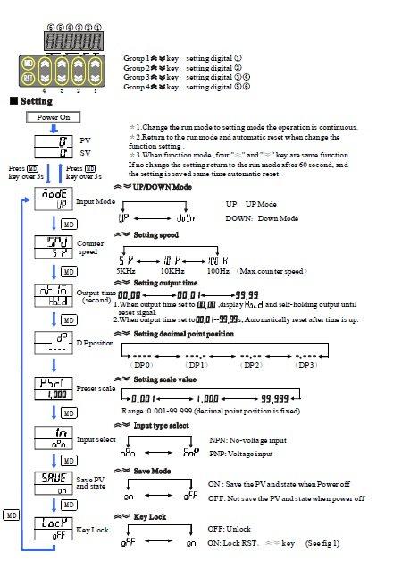 Stc 8080 инструкция - фото 4