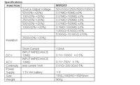 Тестер аккумуляторной батареи new 100% MS5203 Digital Insulation Tester /MS5203 digital insulation resistance tester
